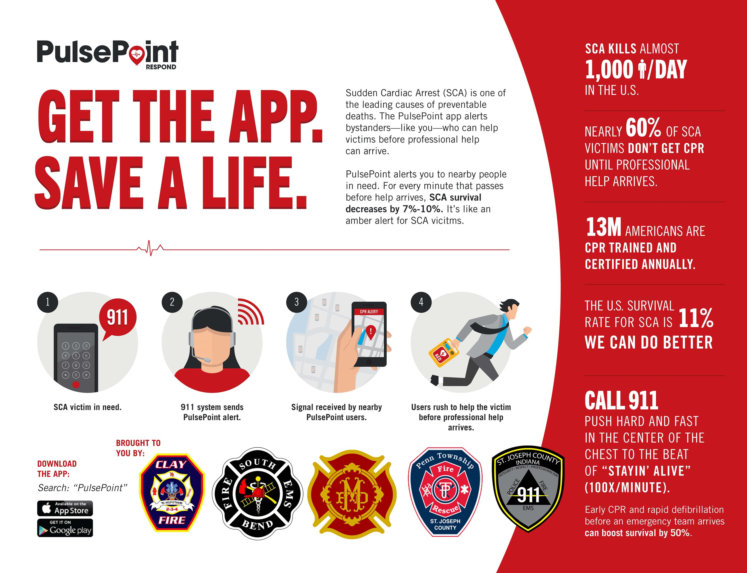 PulsePoint_Infographic_ClayFire_Page_1